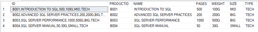 Sql Server – Split column with delimited string into multiple